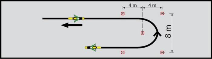 Projetí zatáčky ve tvaru U (4 km/h)