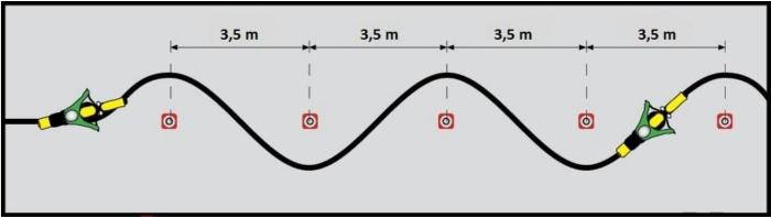 Slalom při pomalé rychlosti (4 km/h)