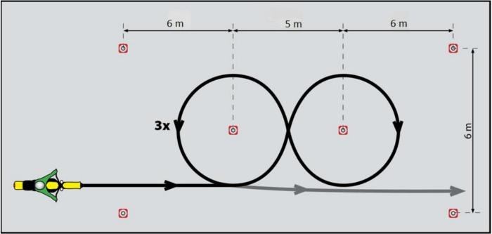 """Jízda po dráze ve tvaru """"8"""" při pomalé rychlosti (4 km/h)"""