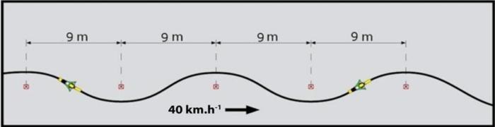 Slalom při rychlosti 40 km/h
