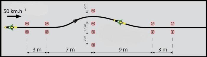 Vyhýbání se překážce při rychlosti 50 km/h (u skupiny AM 45 km/h)
