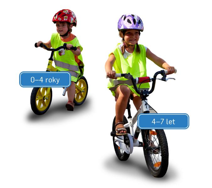 Věkové kategorie 0–4 roky a 4–7 let
