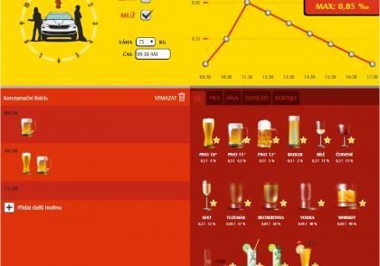 Soutěž s Alkohol kalkulačkou