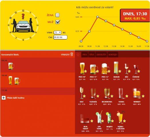 Alkkohol kalkulačka online