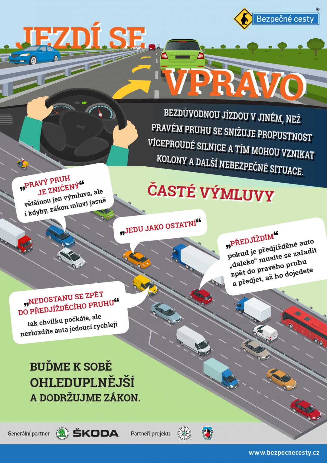Jezdí se vpravo - infografika