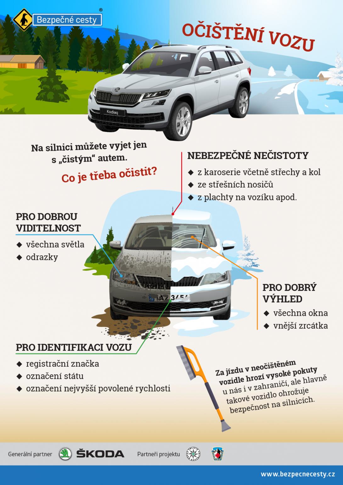 Očištění vozu před jízdou - infografika