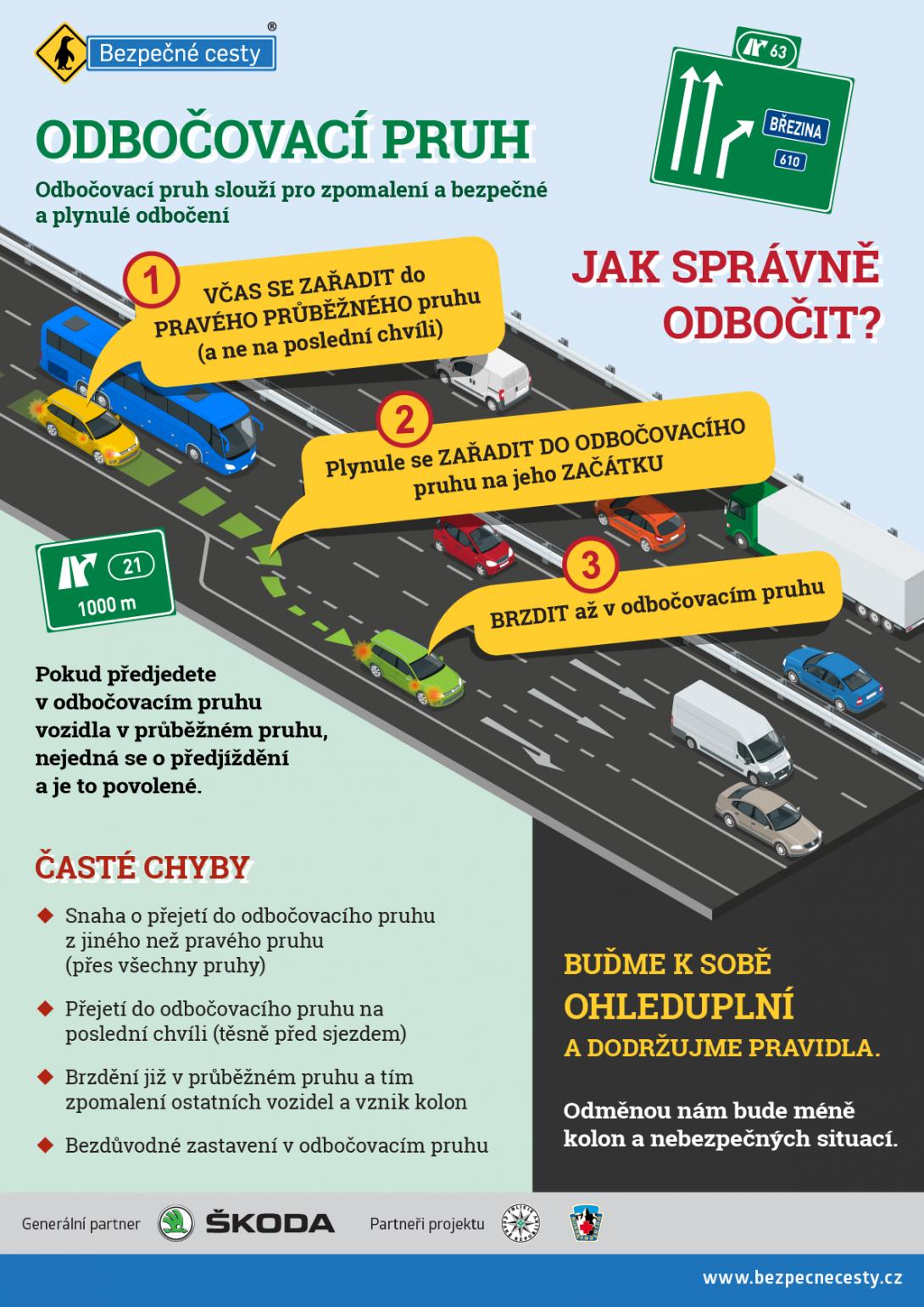 Odbočovací pruh - infografika