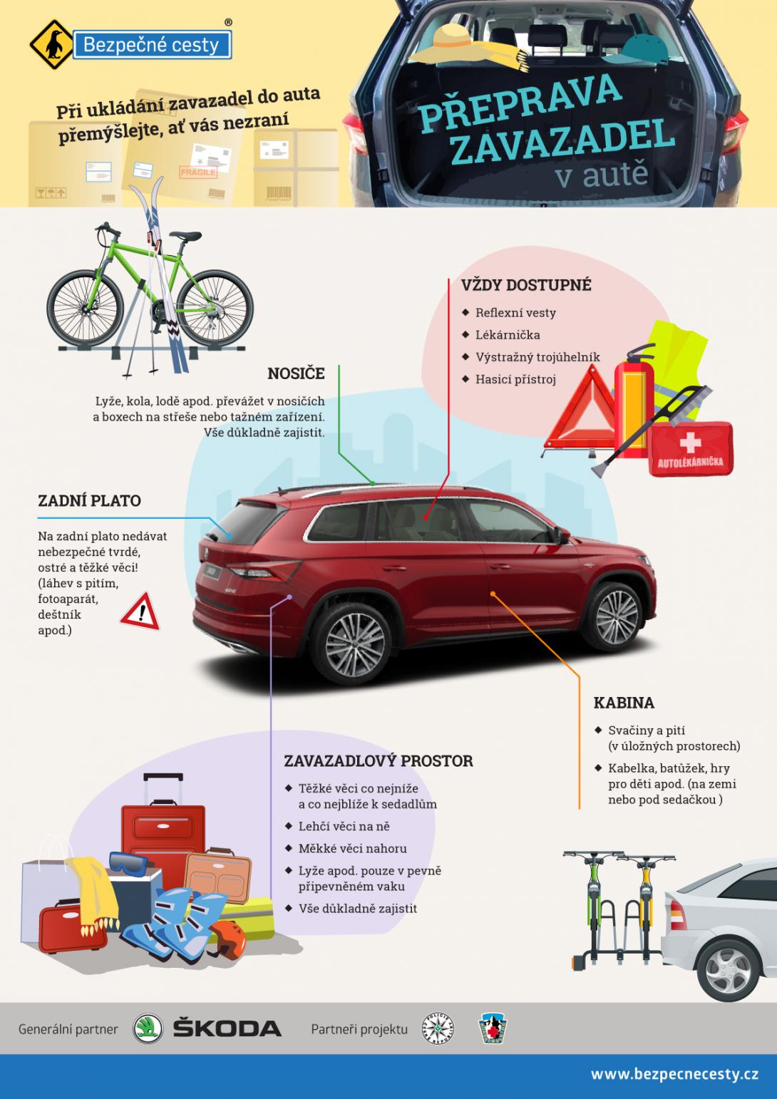 Přeprava zavazadel - infografika