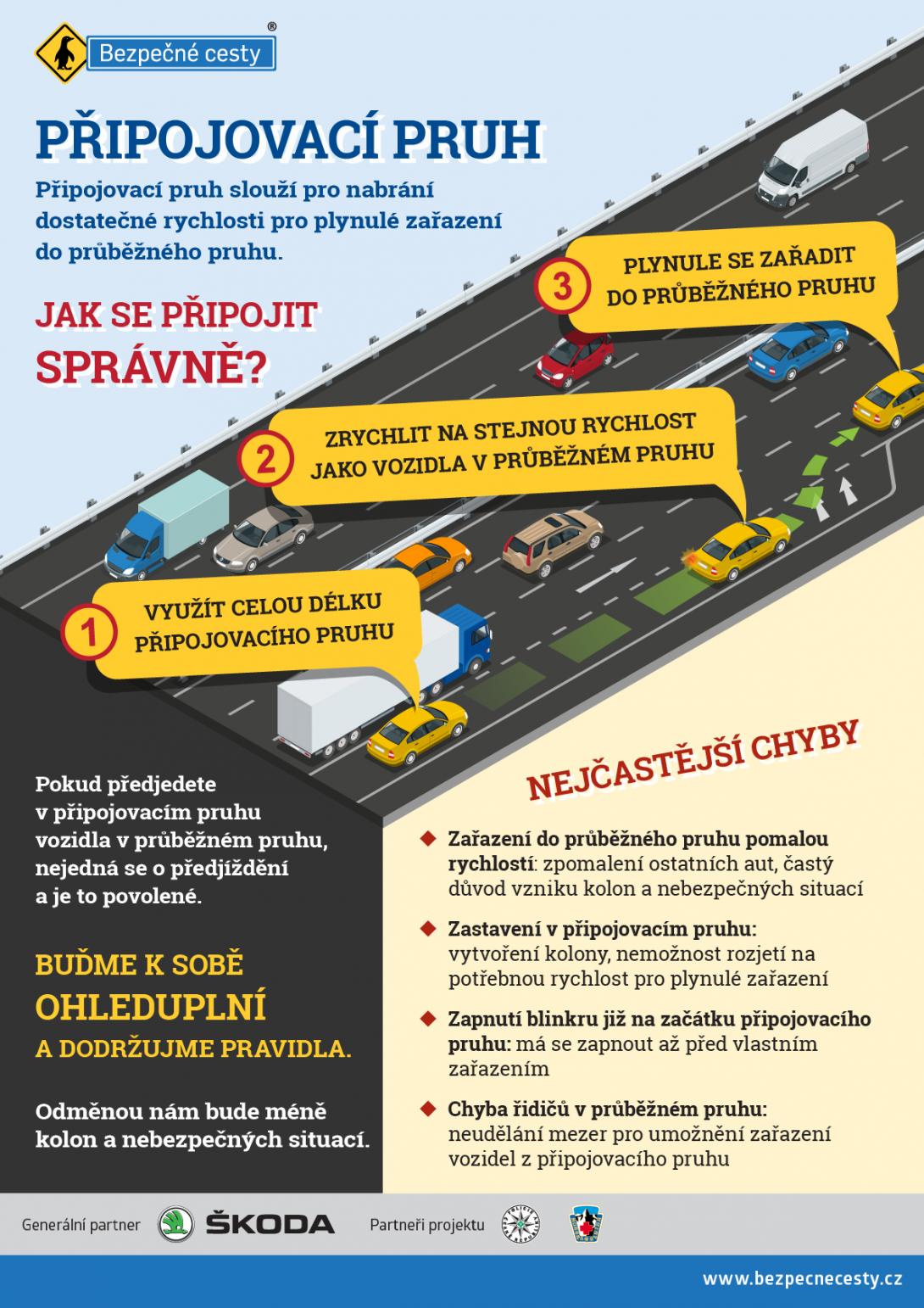 Připojovací pruh - infografika