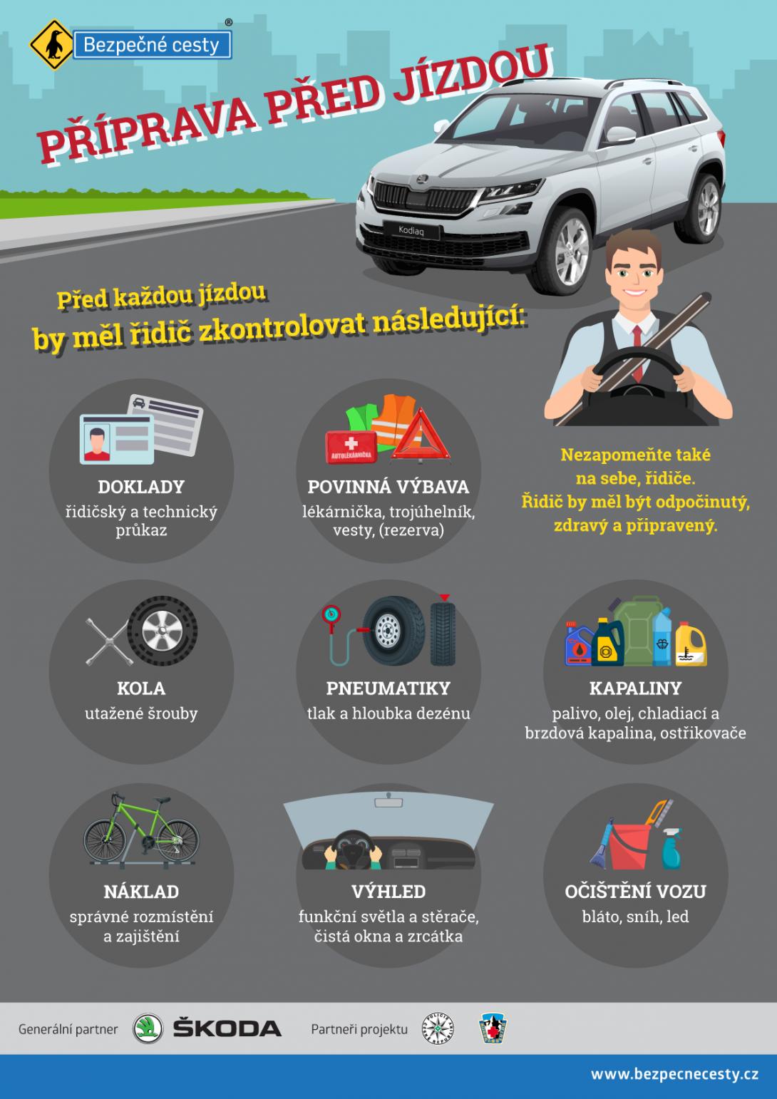 Příprava před jízdou - na co nezapomenout - infografika