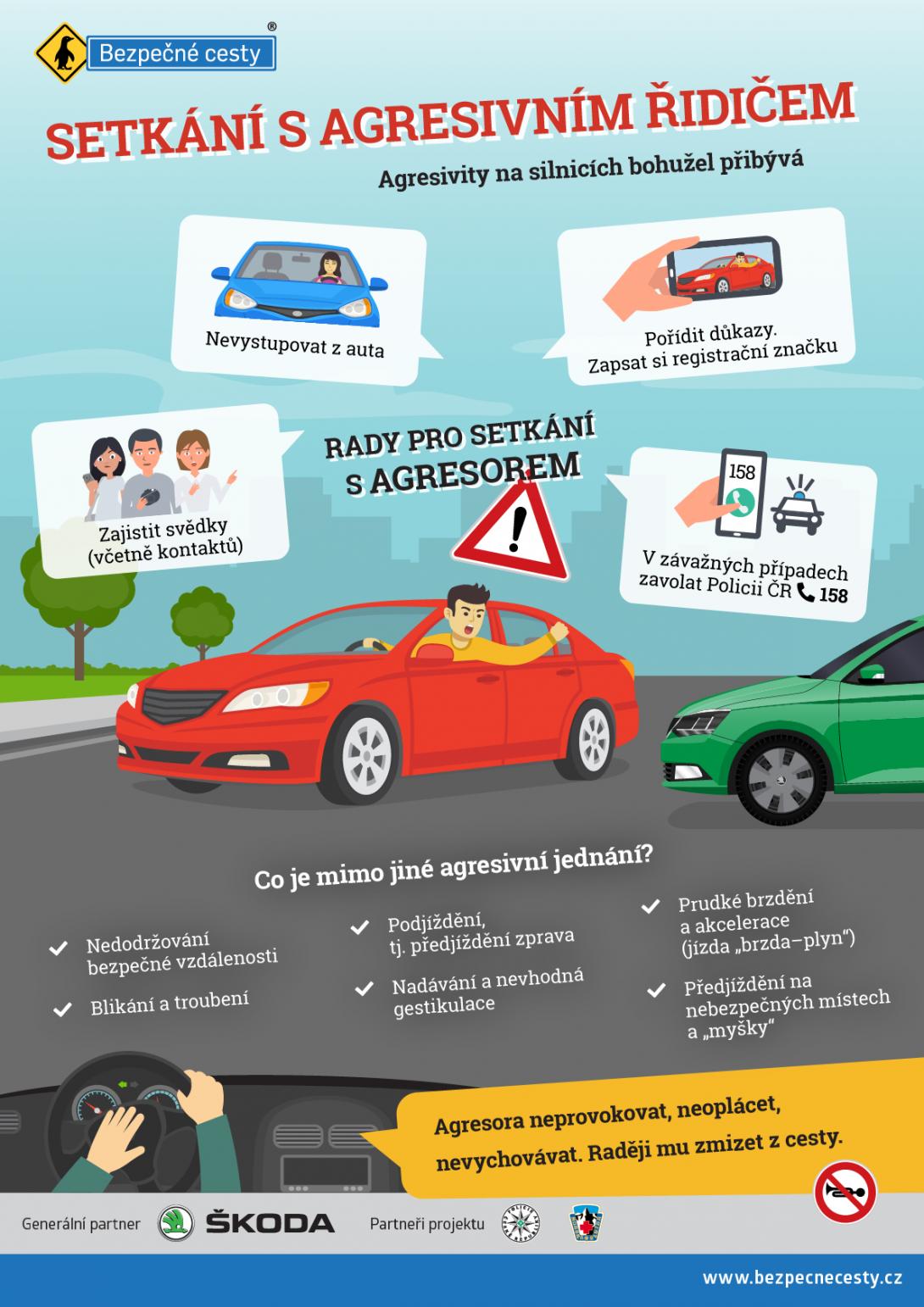 Setkání s agresivním řidičem - infografika