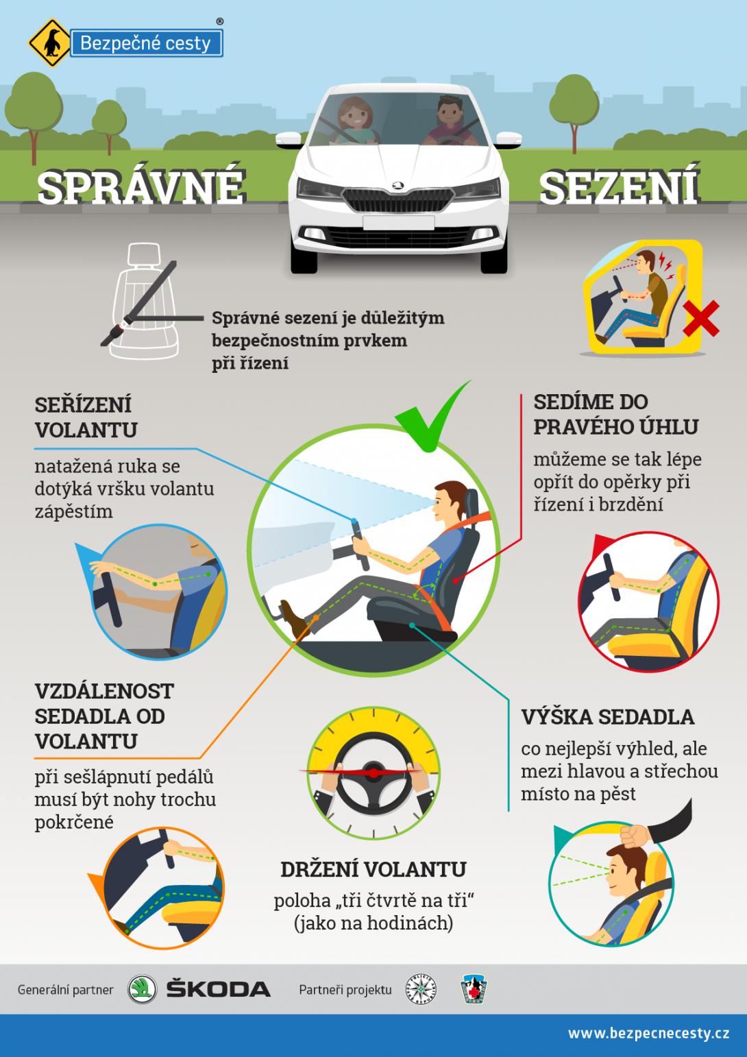Správné sezení - infografika
