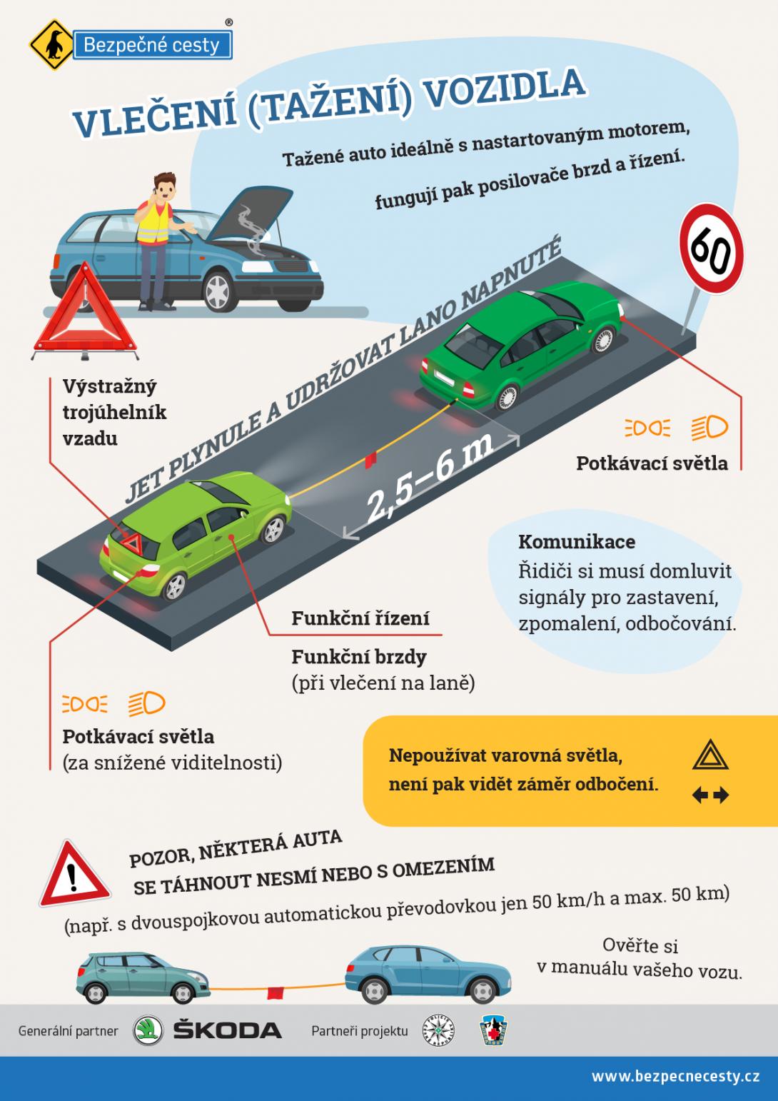 Tažení / vlečení aut - infografika