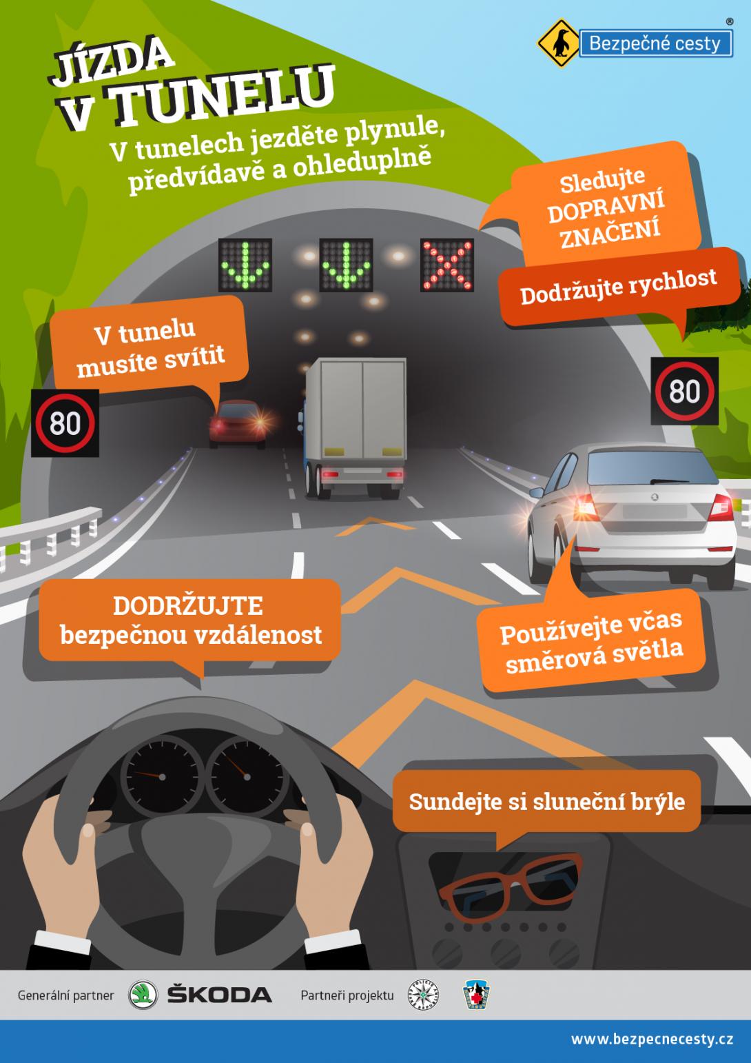 Pravidla jízdy v tunelu - infografika