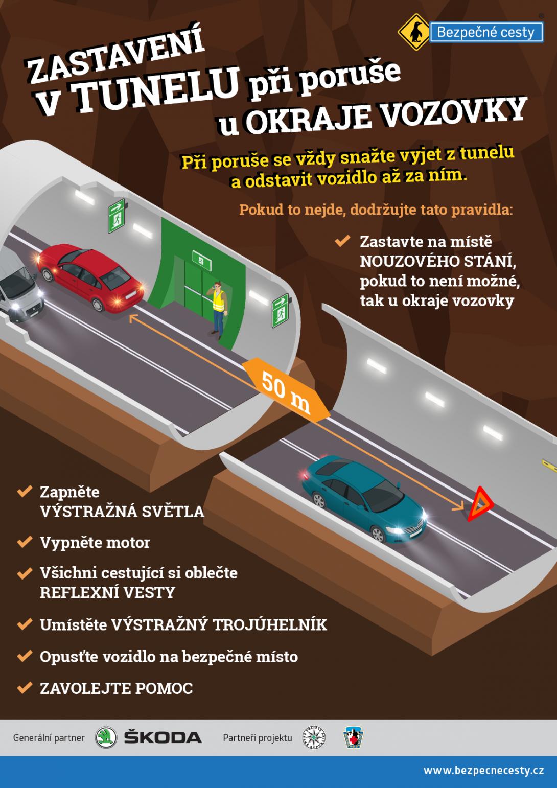 Zastavení v tunelu při poruše na kraji vozovky - infografika