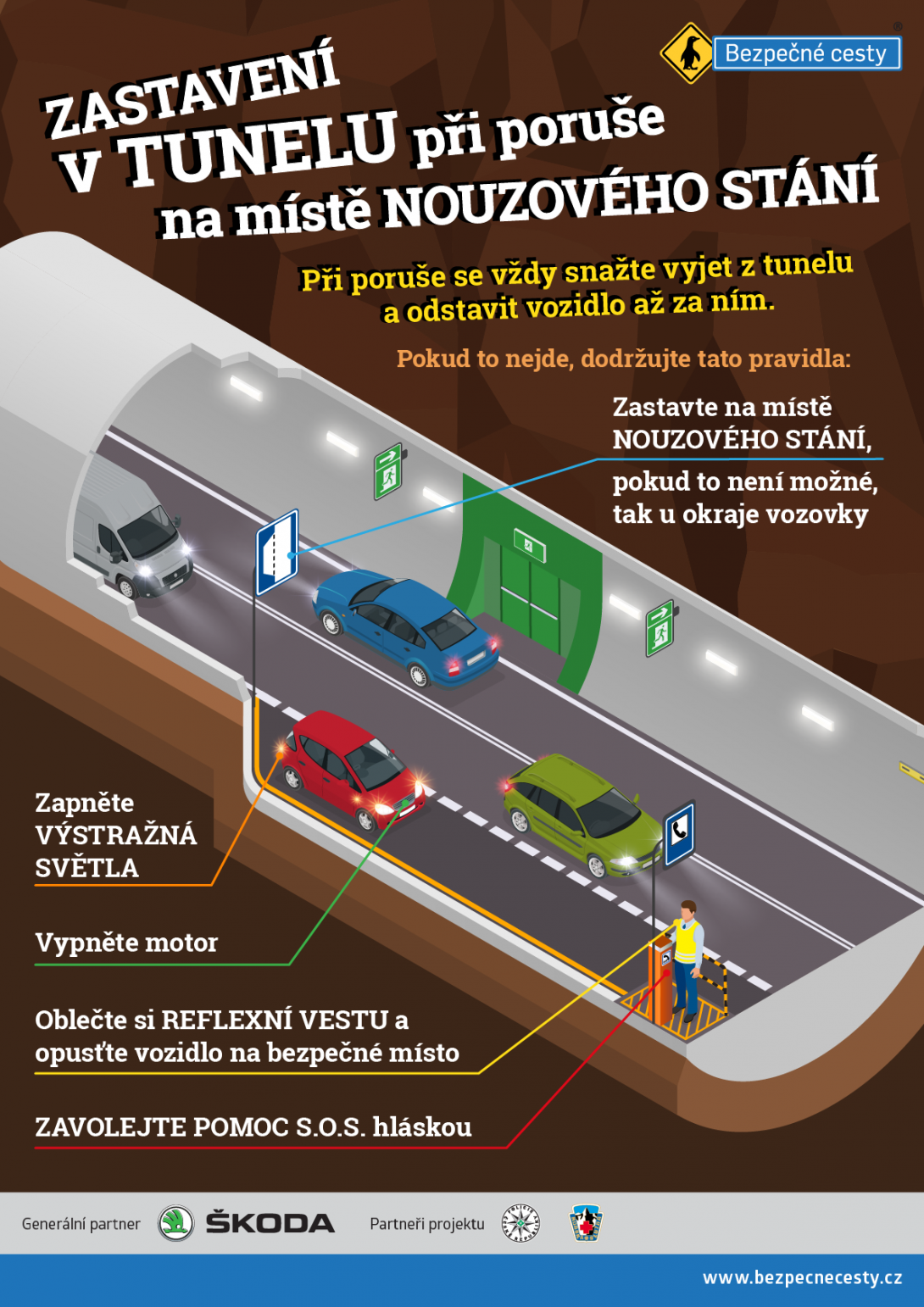 Zastavení v tunelu při poruše v prostoru pro nouzové stání - infografika