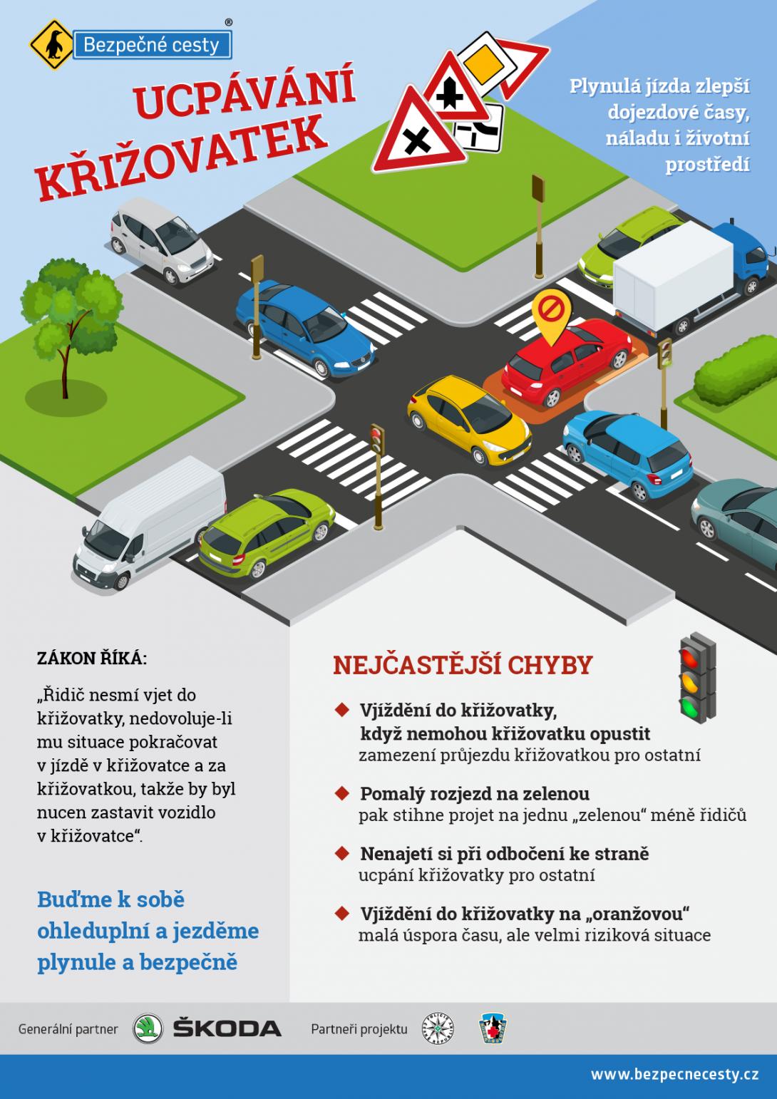 Ucpávání křižovatek - infografika