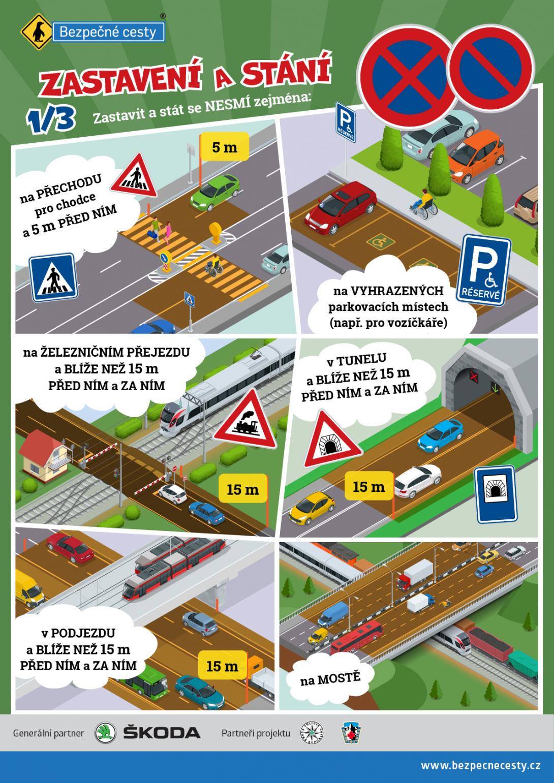 Zastavení a stání - infografika 1