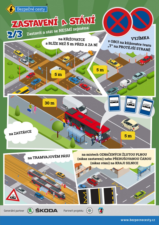 Zastavení a stání - infografika 2