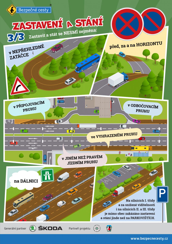 Zastavení a stání - infografika 3