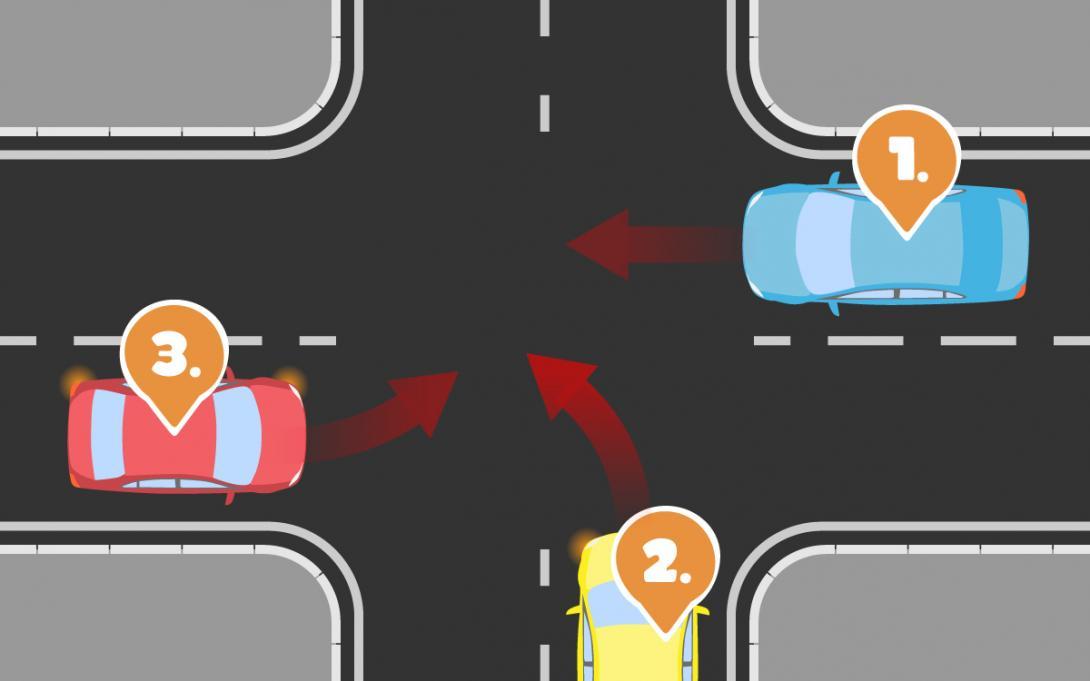 Přednost zprava na křižovatce bez značek