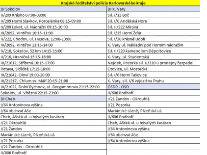 Speed marathon 2020 - místa měření - Karlovarský kraj