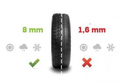 Letní pneumatiky - jaké vybrat